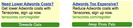 Adwords Ads: Pain vs Gain